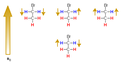 methine splitting pattern